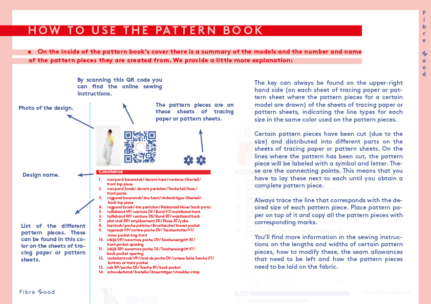 How To Use The Pattern Book Fibre Mood